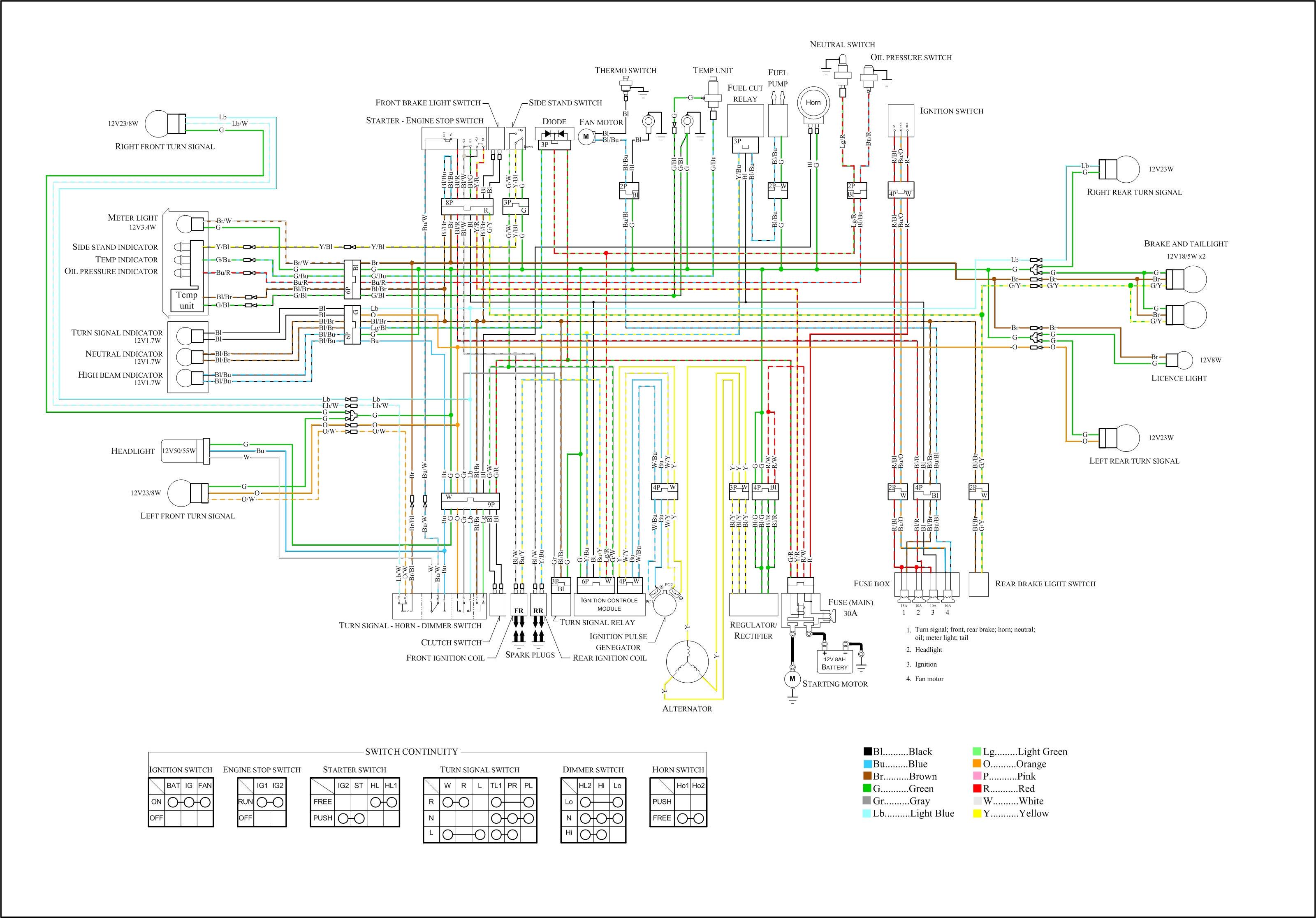 Vt 600 Elektrikprobleme - Elektrik Und Co